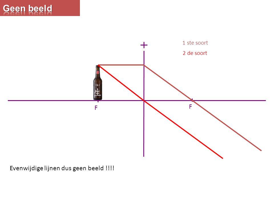 F F 1 ste soort 2 de soort Evenwijdige lijnen dus geen beeld !!!!