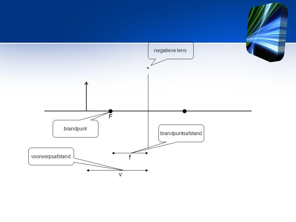 - negatieve lens F f v brandpuntsafstand voorwerpsafstand brandpunt