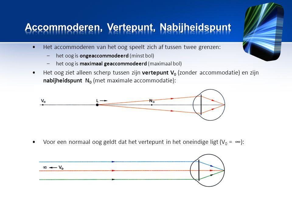 •Het accommoderen van het oog speelt zich af tussen twee grenzen: –het oog is ongeaccommodeerd (minst bol) –het oog is maximaal geaccommodeerd (maximaal bol) •Het oog ziet alleen scherp tussen zijn vertepunt V 0 (zonder accommodatie) en zijn nabijheidspunt N 0 (met maximale accommodatie): •Voor een normaal oog geldt dat het vertepunt in het oneindige ligt (V 0 = ∞):