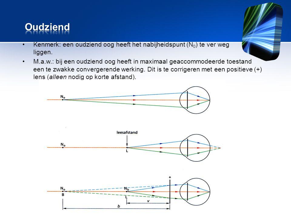 •Kenmerk: een oudziend oog heeft het nabijheidspunt (N 0 ) te ver weg liggen.