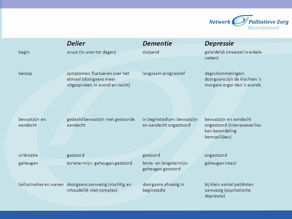 DelierDementieDepressie beginacuut (in uren tot dagen)sluipendgeleidelijk (meestal in enkele weken) beloopsymptomen fluctueren over het etmaal (doorga