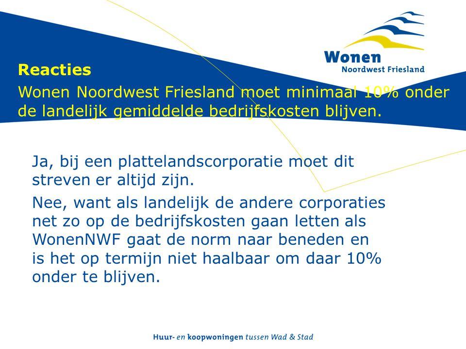 Reacties Wonen Noordwest Friesland moet minimaal 10% onder de landelijk gemiddelde bedrijfskosten blijven. Ja, bij een plattelandscorporatie moet dit
