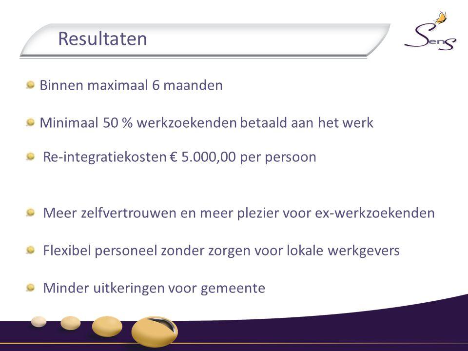 Resultaten Binnen maximaal 6 maanden Minimaal 50 % werkzoekenden betaald aan het werk Re-integratiekosten € 5.000,00 per persoon Meer zelfvertrouwen e