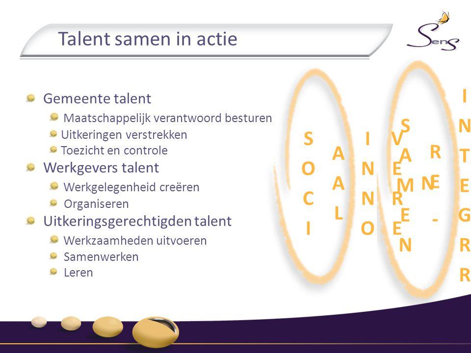 Talent samen in actie Gemeente talent Maatschappelijk verantwoord besturen Uitkeringen verstrekken Toezicht en controle Werkgevers talent Werkgelegenh