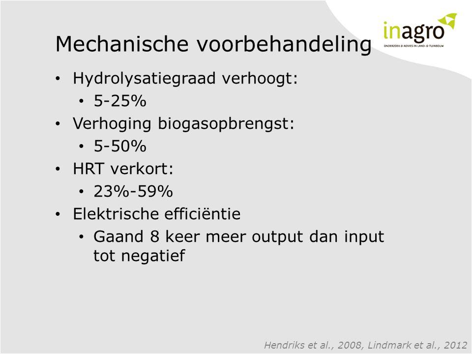 Mechanische voorbehandeling • Hydrolysatiegraad verhoogt: • 5-25% • Verhoging biogasopbrengst: • 5-50% • HRT verkort: • 23%-59% • Elektrische efficiëntie • Gaand 8 keer meer output dan input tot negatief Hendriks et al., 2008, Lindmark et al., 2012