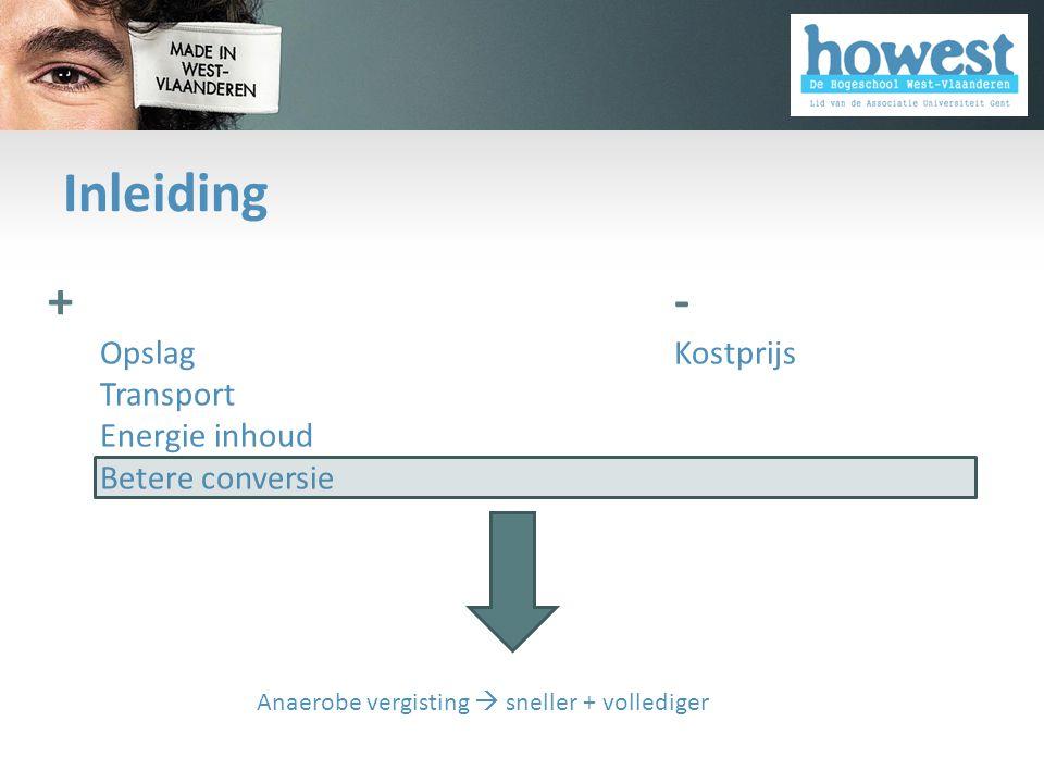 Inleiding +- OpslagKostprijs Transport Energie inhoud Betere conversie Anaerobe vergisting  sneller + vollediger