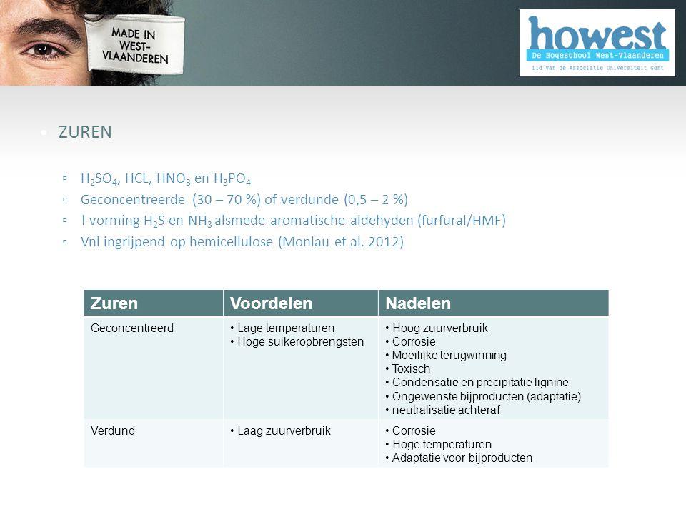 • ZUREN ▫ H 2 SO 4, HCL, HNO 3 en H 3 PO 4 ▫ Geconcentreerde (30 – 70 %) of verdunde (0,5 – 2 %) ▫ ! vorming H 2 S en NH 3 alsmede aromatische aldehyd