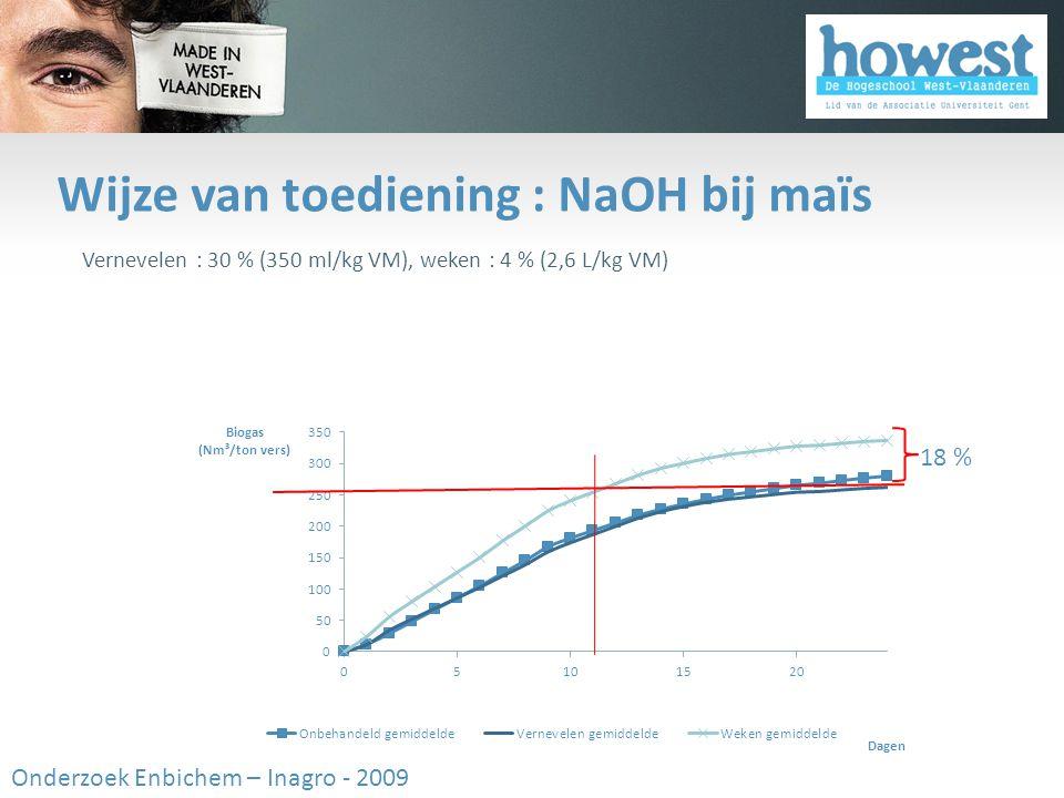 Wijze van toediening : NaOH bij maïs Onderzoek Enbichem – Inagro - 2009 18 % Vernevelen : 30 % (350 ml/kg VM), weken : 4 % (2,6 L/kg VM)