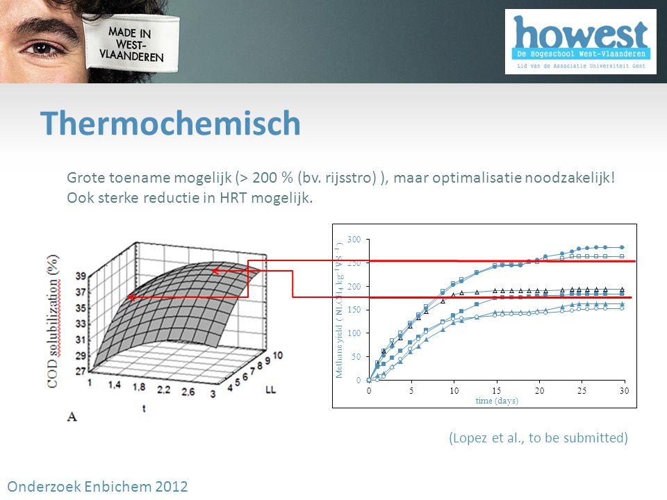 Thermochemisch • Grote toename mogelijk (> 200 % (bv. rijsstro) ), maar optimalisatie noodzakelijk! Ook sterke reductie in HRT mogelijk. Onderzoek Enb