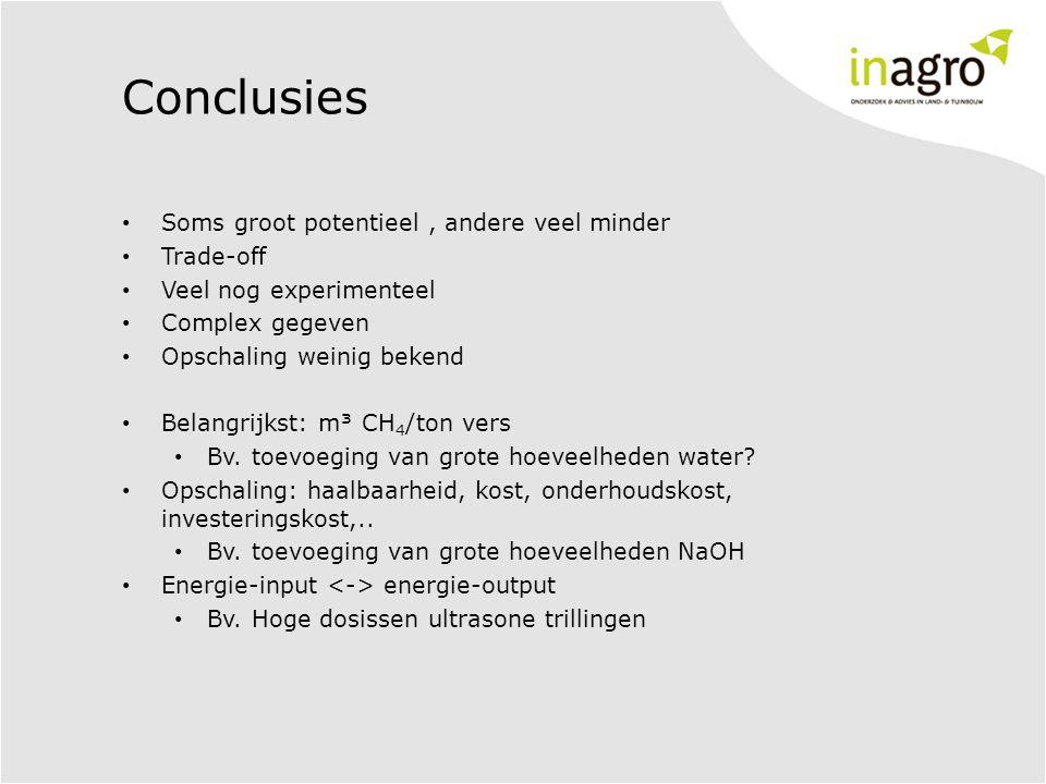 Conclusies • Soms groot potentieel, andere veel minder • Trade-off • Veel nog experimenteel • Complex gegeven • Opschaling weinig bekend • Belangrijkst: m³ CH 4 /ton vers • Bv.