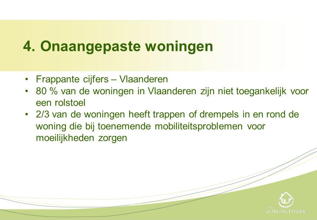 •Frappante cijfers – Vlaanderen •80 % van de woningen in Vlaanderen zijn niet toegankelijk voor een rolstoel •2/3 van de woningen heeft trappen of dre
