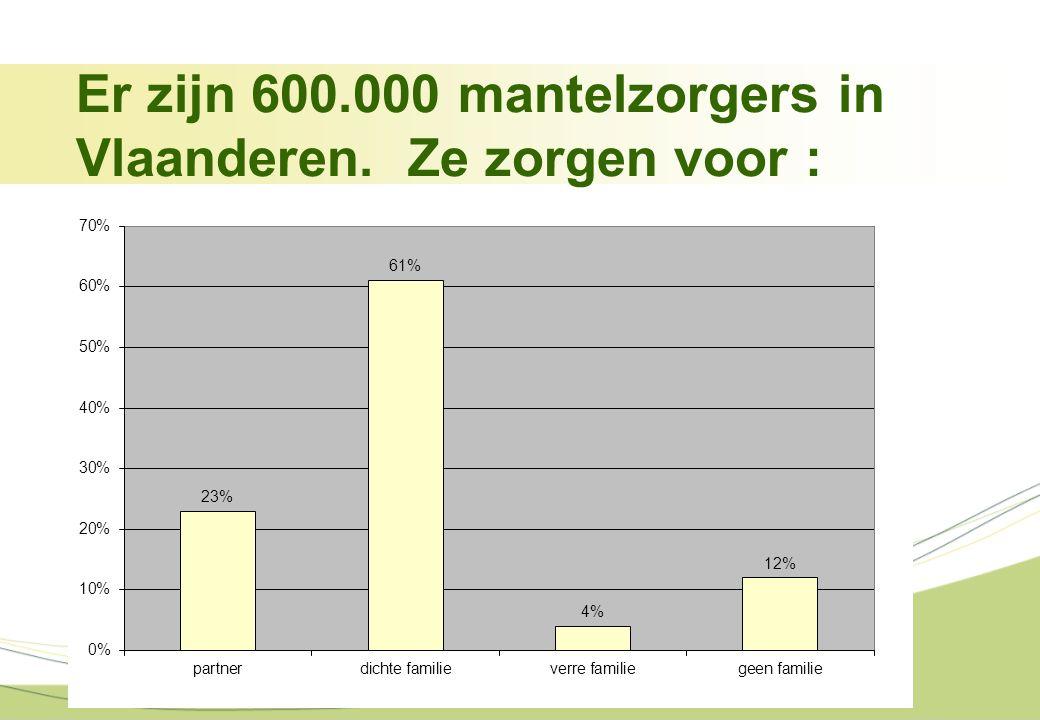 In absolute cijfers65 – 74 jaar%75+ jaar% Thuis581.74198,4416.98389 Woonzorgcentrum9.2391,649.01111 TOTAAL590.980100,0465.994100 Verscherping van de dilemma's in het zorglandschap Waar wonen en worden senioren verzorgd in Vlaanderen .