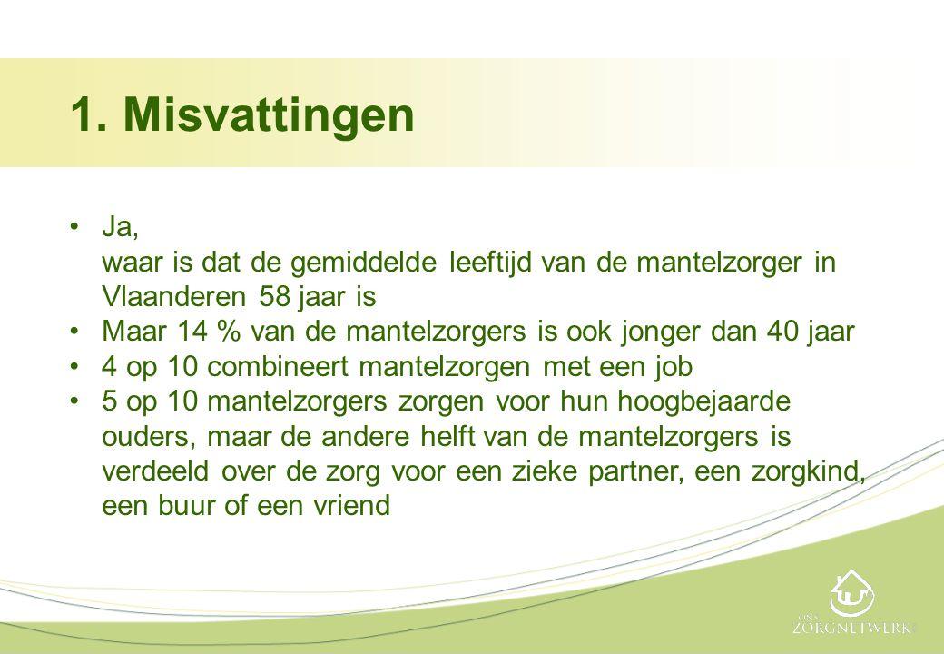 1. Misvattingen •Ja, waar is dat de gemiddelde leeftijd van de mantelzorger in Vlaanderen 58 jaar is •Maar 14 % van de mantelzorgers is ook jonger dan