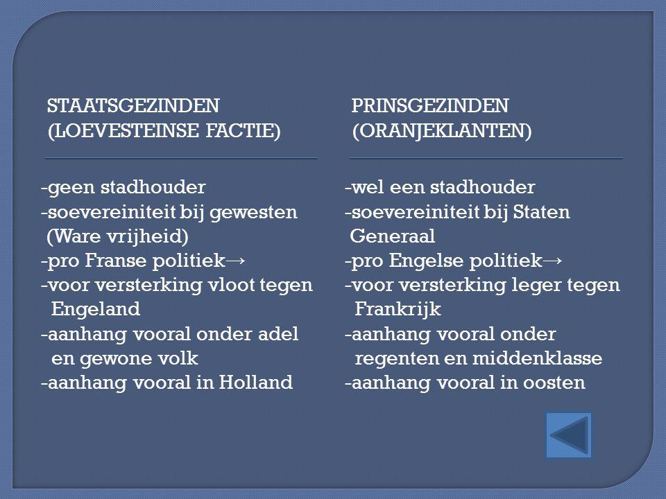 STAATSGEZINDEN (LOEVESTEINSE FACTIE) PRINSGEZINDEN (ORANJEKLANTEN) -geen stadhouder -soevereiniteit bij gewesten (Ware vrijheid) -pro Franse politiek