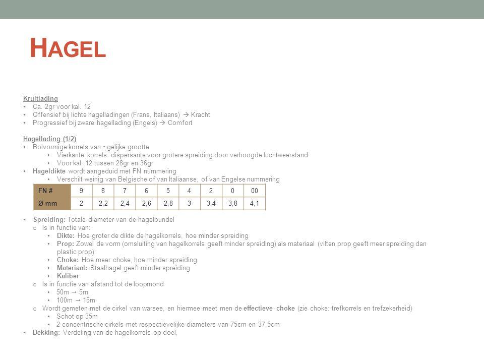 H AGEL Kruitlading •Ca. 2gr voor kal. 12 •Offensief bij lichte hagelladingen (Frans, Italiaans)  Kracht •Progressief bij zware hagellading (Engels) 