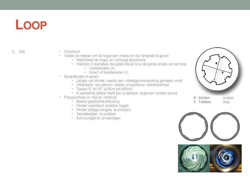 L OOP •Cilindrisch •Velden en trekken om de kogel een rotatie om zijn lengteas te geven •Stabiliseert de kogel, en verhoogt de precisie •Hierdoor 2 di
