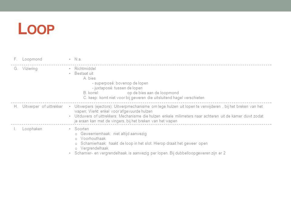 L OOP •N.a.F.Loopmond •Richtmiddel •Bestaat uit A. bies - superposé: bovenop de lopen - juxtaposé: tussen de lopen B. korrel:op de bies aan de loopmon