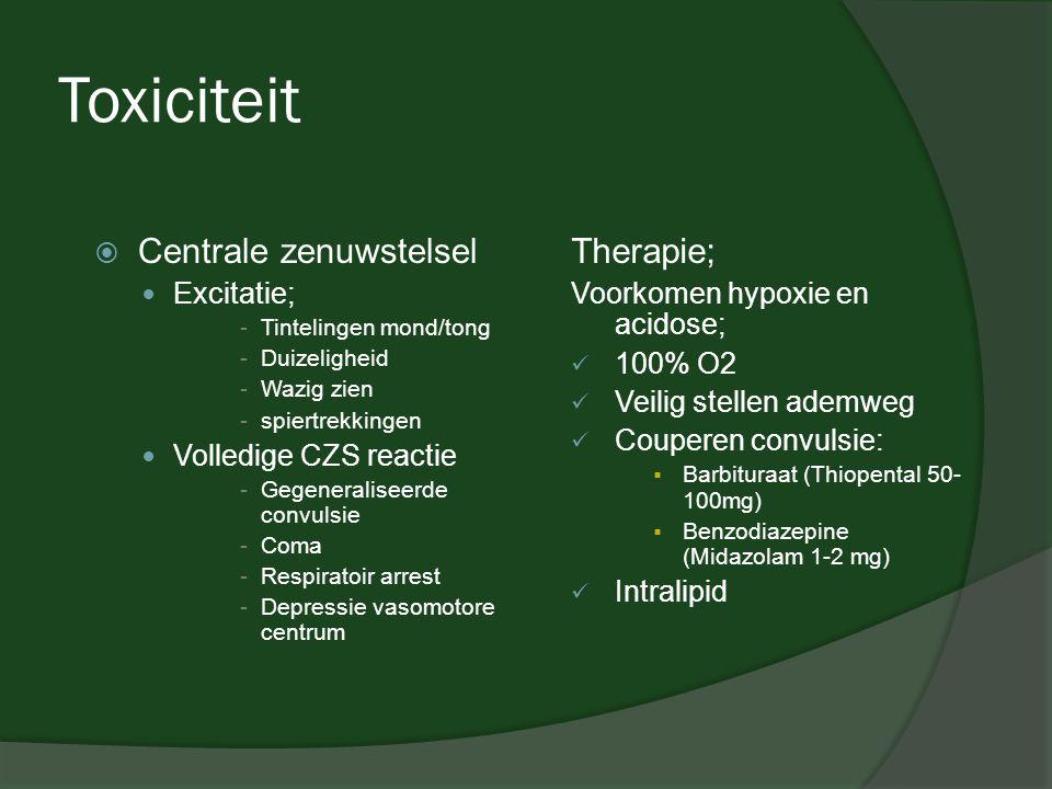 Toxiciteit  Centrale zenuwstelsel  Excitatie; -Tintelingen mond/tong -Duizeligheid -Wazig zien -spiertrekkingen  Volledige CZS reactie -Gegeneralis