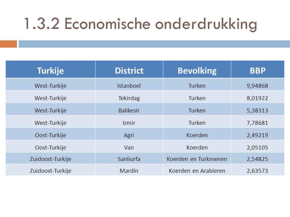 TurkijeDistrictBevolkingBBP West-TurkijeIstanboelTurken9,94868 West-TurkijeTekirdagTurken8,01922 West-TurkijeBalikesirTurken5,38313 West-TurkijeIzmirT