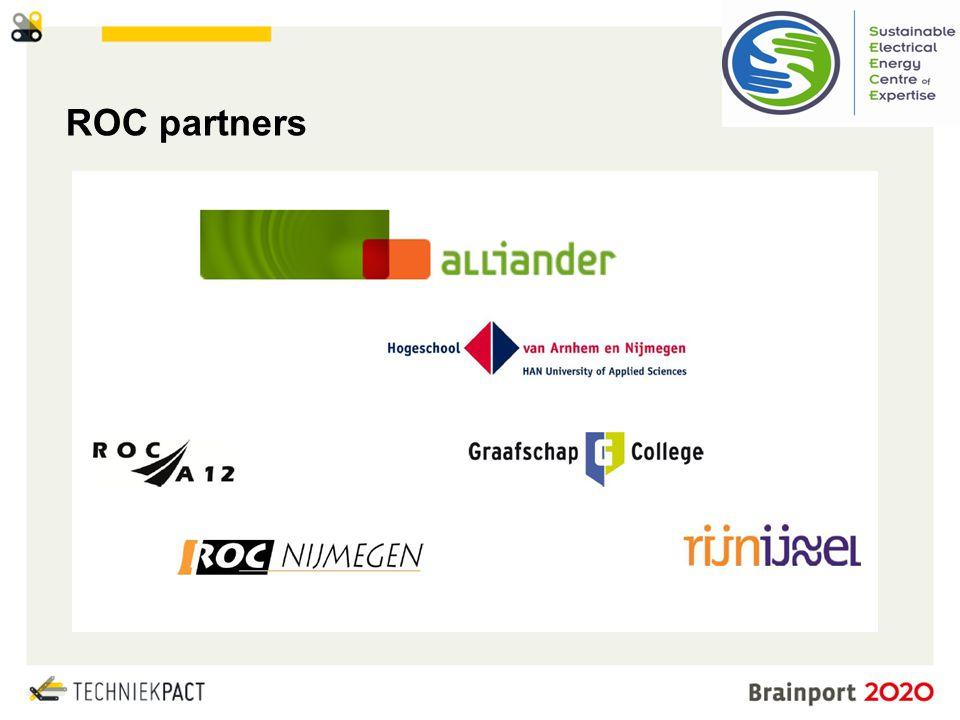 © Brainport Development, 2014 De kracht van samenwerking 10 ROC partners