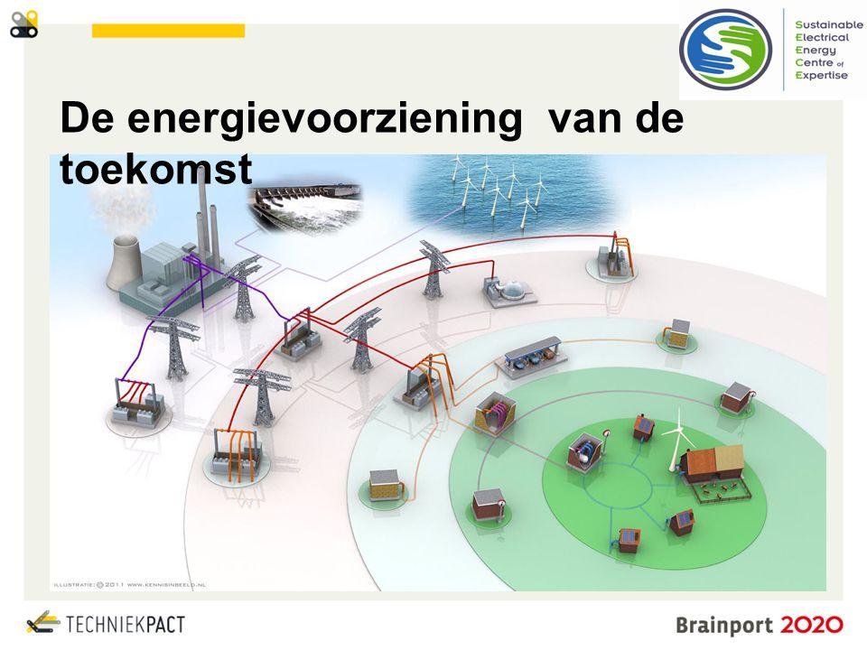 © Brainport Development, 2014 De kracht van samenwerking 12 De energievoorziening van de toekomst