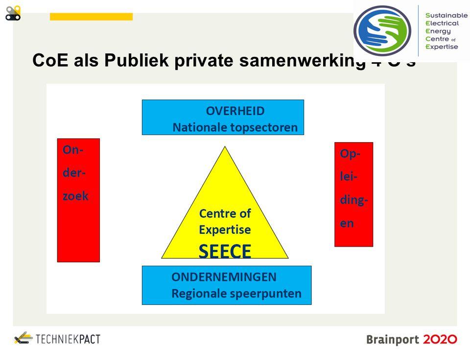 © Brainport Development, 2014 De kracht van samenwerking 7 CoE als Publiek private samenwerking 4 O's