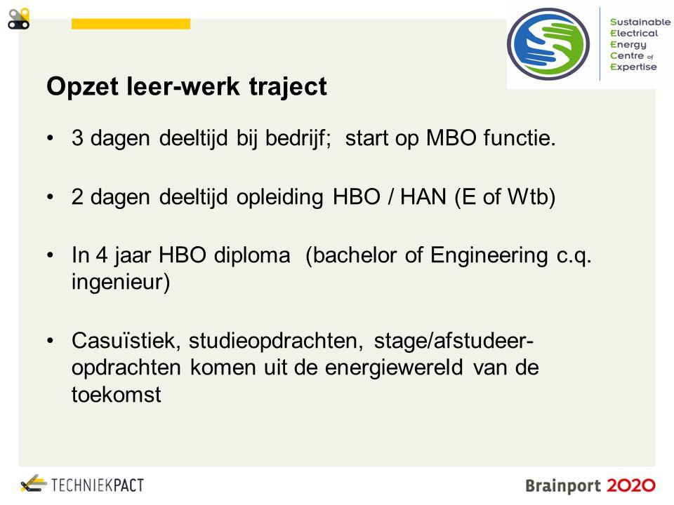 © Brainport Development, 2014 De kracht van samenwerking 9 Opzet leer-werk traject •3 dagen deeltijd bij bedrijf; start op MBO functie. •2 dagen deelt