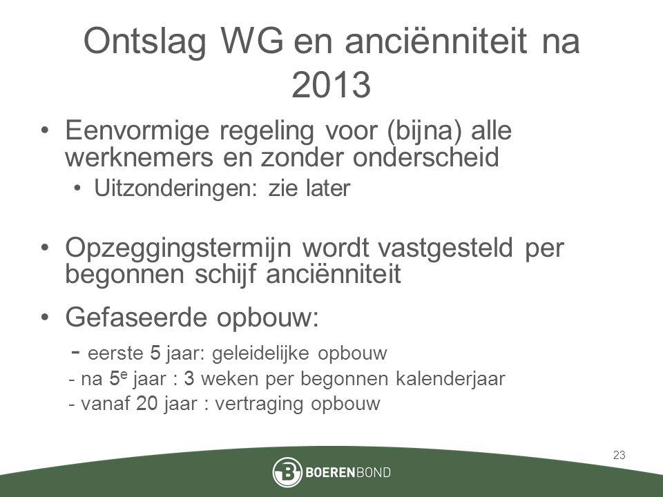 Ontslag WG en anciënniteit na 2013 •Eenvormige regeling voor (bijna) alle werknemers en zonder onderscheid •Uitzonderingen: zie later •Opzeggingstermi