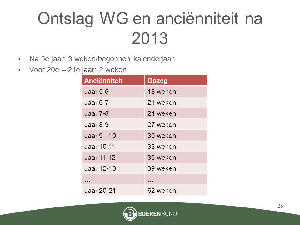 Ontslag WG en anciënniteit na 2013 •Na 5e jaar: 3 weken/begonnen kalenderjaar •Voor 20e – 21e jaar: 2 weken 25 AnciënniteitOpzeg Jaar 5-618 weken Jaar