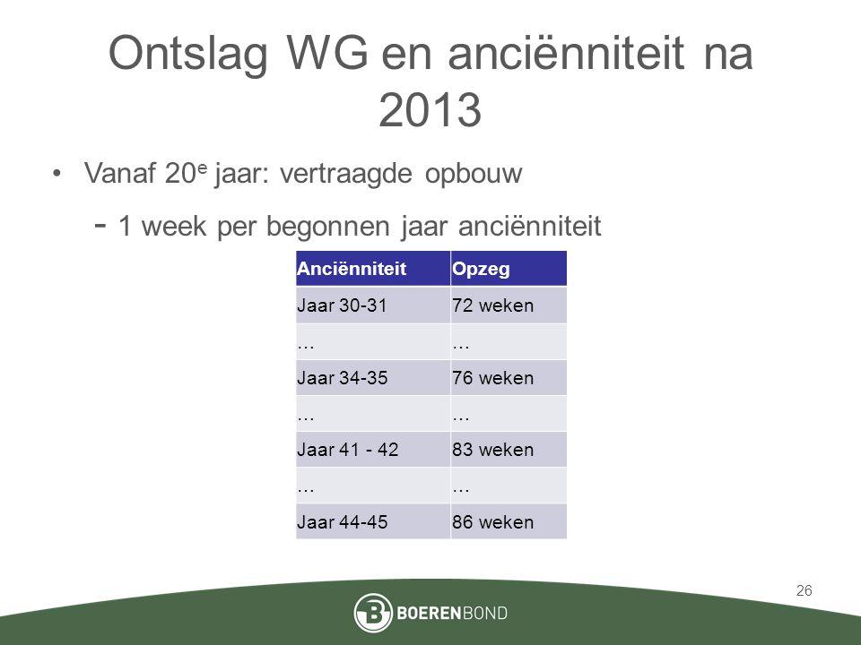 Ontslag WG en anciënniteit na 2013 •Vanaf 20 e jaar: vertraagde opbouw - 1 week per begonnen jaar anciënniteit AnciënniteitOpzeg Jaar 30-3172 weken ……