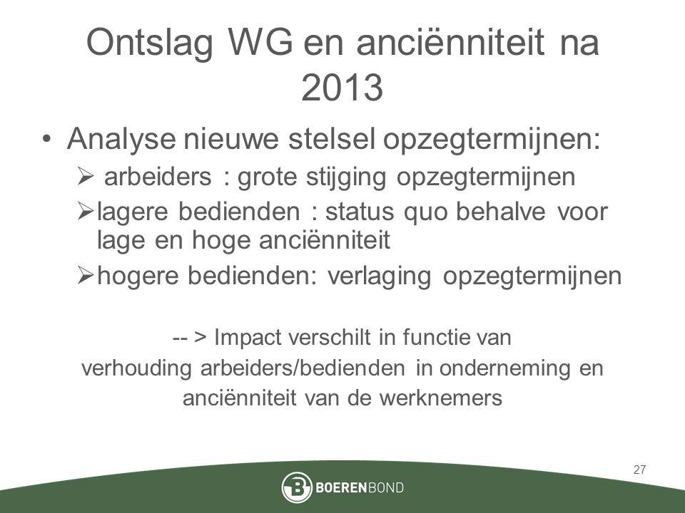 Ontslag WG en anciënniteit na 2013 •Analyse nieuwe stelsel opzegtermijnen:  arbeiders : grote stijging opzegtermijnen  lagere bedienden : status quo