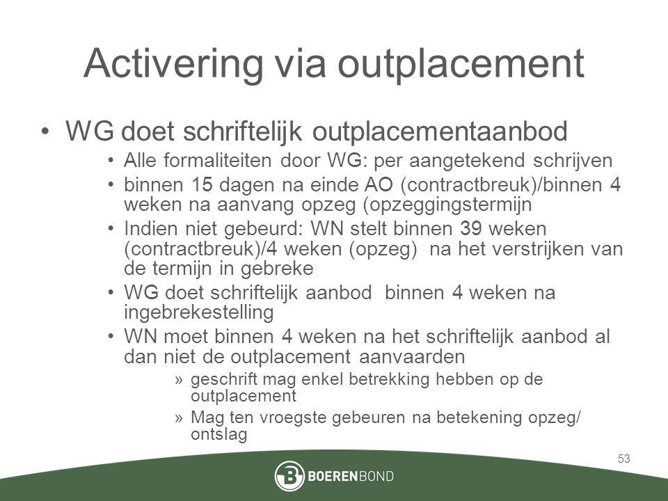 Activering via outplacement •WG doet schriftelijk outplacementaanbod •Alle formaliteiten door WG: per aangetekend schrijven •binnen 15 dagen na einde
