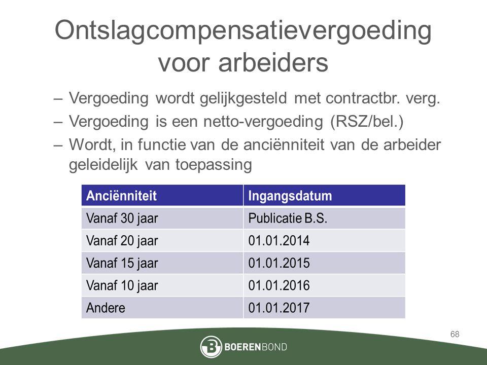 Ontslagcompensatievergoeding voor arbeiders –Vergoeding wordt gelijkgesteld met contractbr. verg. –Vergoeding is een netto-vergoeding (RSZ/bel.) –Word