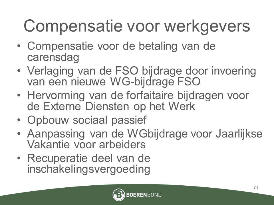 Compensatie voor werkgevers •Compensatie voor de betaling van de carensdag •Verlaging van de FSO bijdrage door invoering van een nieuwe WG-bijdrage FS