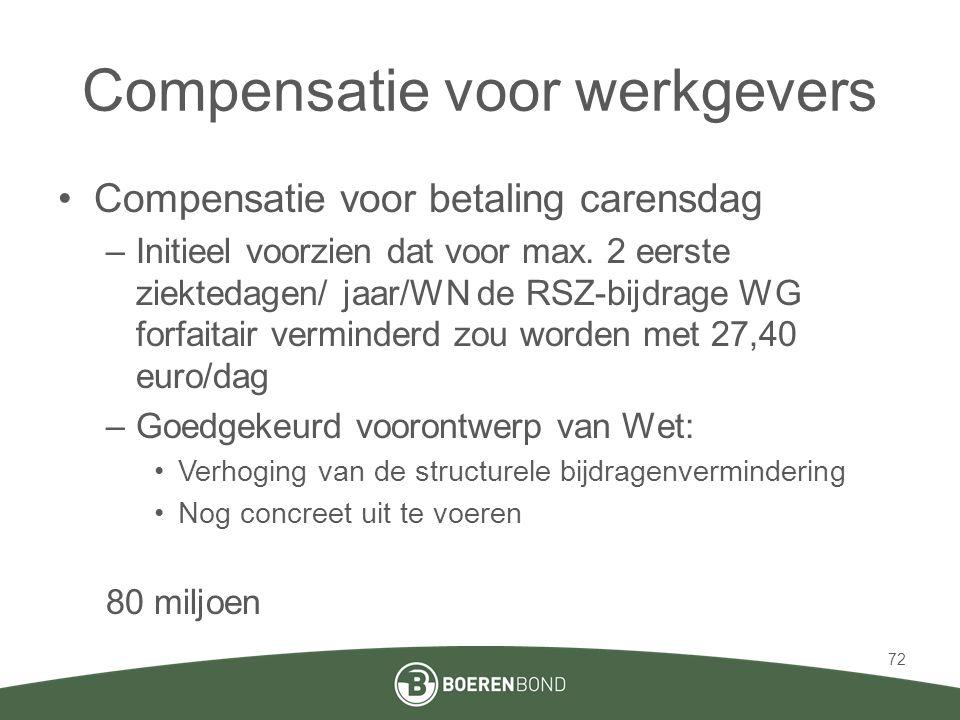 Compensatie voor werkgevers •Compensatie voor betaling carensdag –Initieel voorzien dat voor max. 2 eerste ziektedagen/ jaar/WN de RSZ-bijdrage WG for