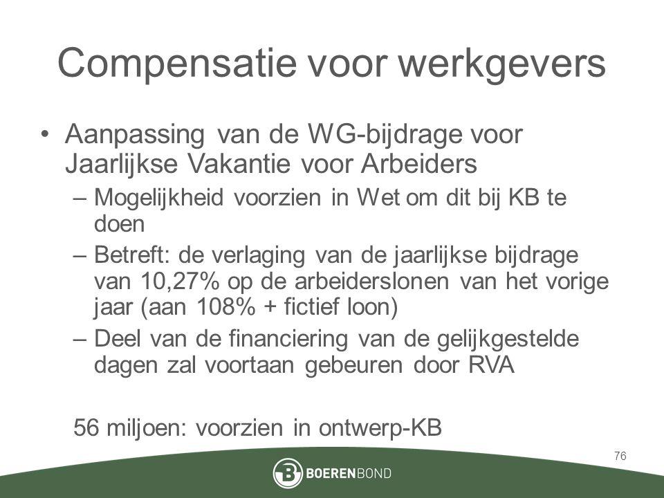 Compensatie voor werkgevers •Aanpassing van de WG-bijdrage voor Jaarlijkse Vakantie voor Arbeiders –Mogelijkheid voorzien in Wet om dit bij KB te doen –Betreft: de verlaging van de jaarlijkse bijdrage van 10,27% op de arbeiderslonen van het vorige jaar (aan 108% + fictief loon) –Deel van de financiering van de gelijkgestelde dagen zal voortaan gebeuren door RVA 56 miljoen: voorzien in ontwerp-KB 76