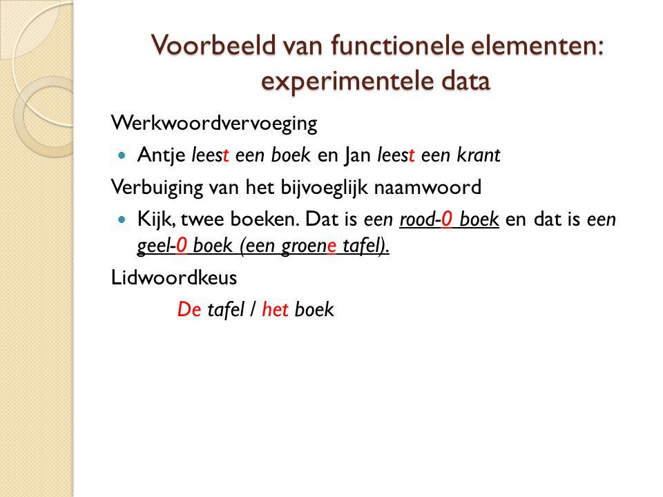 Voorbeeld van functionele elementen: experimentele data Werkwoordvervoeging  Antje leest een boek en Jan leest een krant Verbuiging van het bijvoeglijk naamwoord  Kijk, twee boeken.