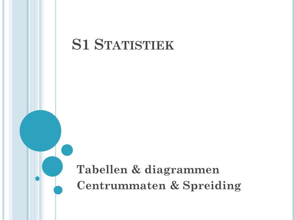 S1 S TATISTIEK Tabellen & diagrammen Centrummaten & Spreiding