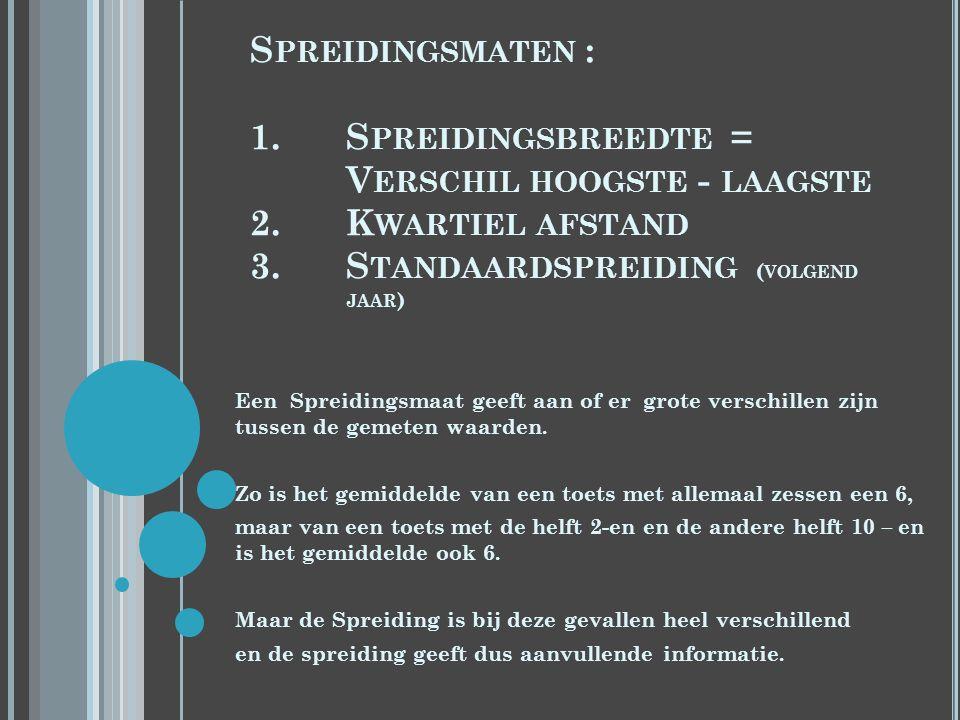 S PREIDINGSMATEN : 1.S PREIDINGSBREEDTE = V ERSCHIL HOOGSTE - LAAGSTE 2.K WARTIEL AFSTAND 3.S TANDAARDSPREIDING ( VOLGEND JAAR ) Een Spreidingsmaat ge
