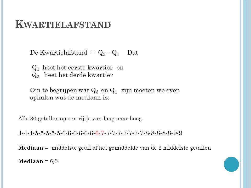 K WARTIELAFSTAND De Kwartielafstand = Q 3 - Q 1 Dat Q 1 heet het eerste kwartier en Q 3 heet het derde kwartier Om te begrijpen wat Q 3 en Q 1 zijn mo