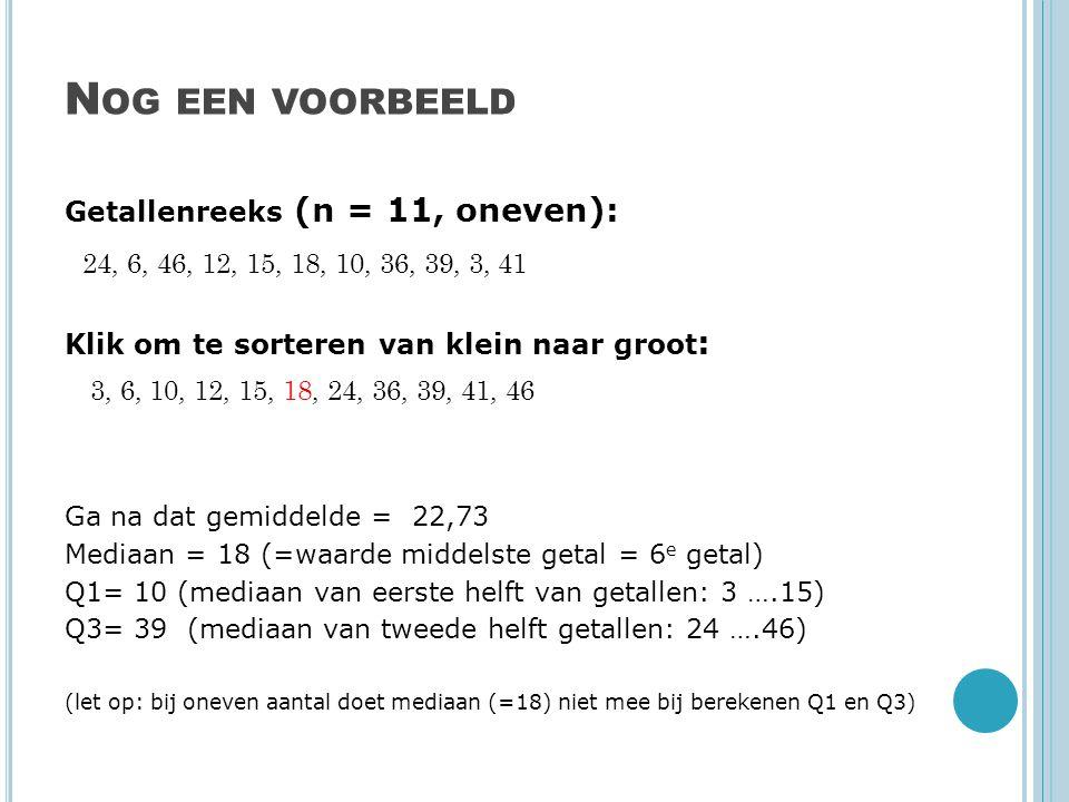 N OG EEN VOORBEELD Getallenreeks (n = 11, oneven): Klik om te sorteren van klein naar groot : Ga na dat gemiddelde = 22,73 Mediaan = 18 (=waarde midde