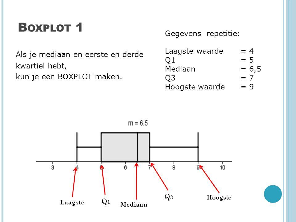 B OXPLOT 1 Als je mediaan en eerste en derde kwartiel hebt, kun je een BOXPLOT maken. Gegevens repetitie: Laagste waarde = 4 Q1= 5 Mediaan = 6,5 Q3= 7