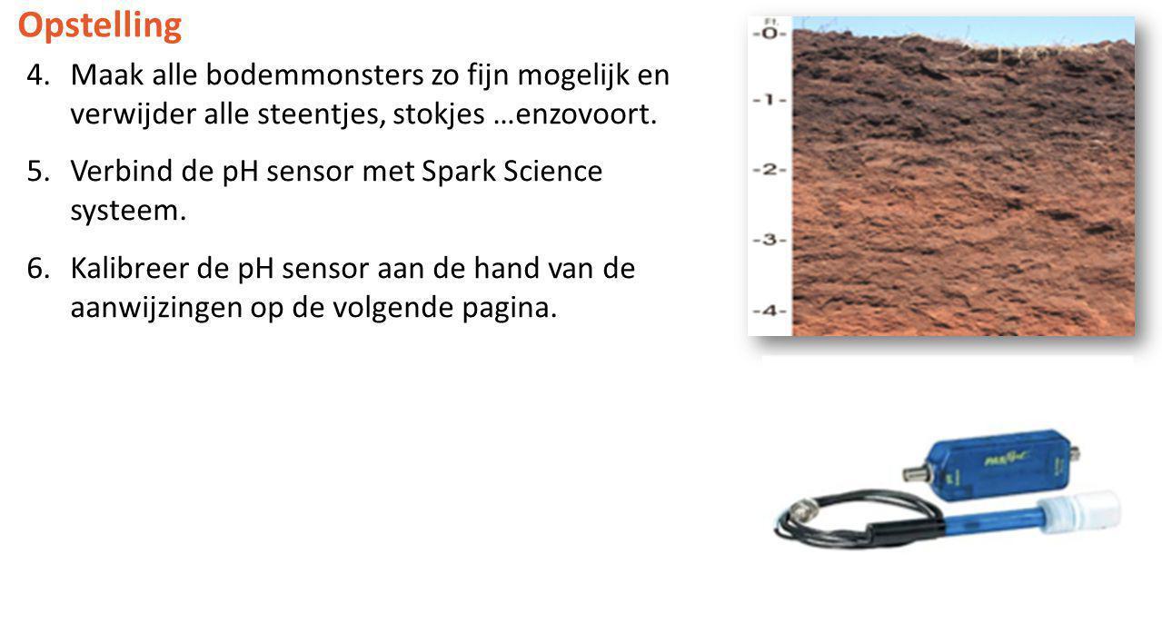 Opstelling 4.Maak alle bodemmonsters zo fijn mogelijk en verwijder alle steentjes, stokjes …enzovoort. 5.Verbind de pH sensor met Spark Science systee