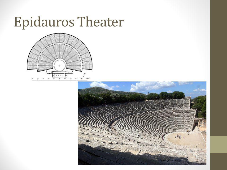 Delen van het theater • Koilon/Theatron = Schouwburg (publieksruimte) • Orchèstra = Speelruimte (letterlijk: dansplaats) • Skènè = Toneelhuis • Parodoi = Toegangen • Peripatos = Middengang • Galerij • Tempel • Altaar