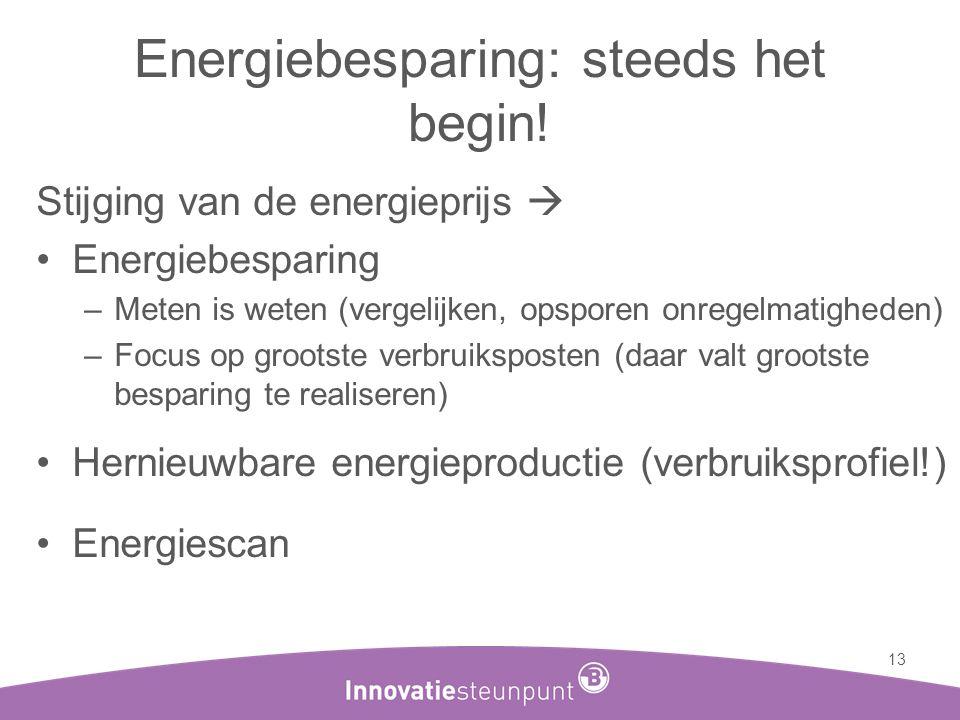 Energiebesparing: steeds het begin! Stijging van de energieprijs  •Energiebesparing –Meten is weten (vergelijken, opsporen onregelmatigheden) –Focus