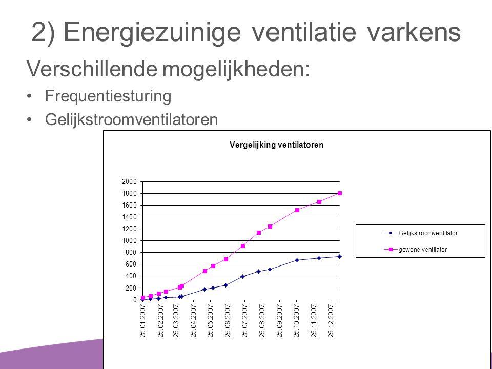 2) Energiezuinige ventilatie varkens Verschillende mogelijkheden: •Frequentiesturing •Gelijkstroomventilatoren 16