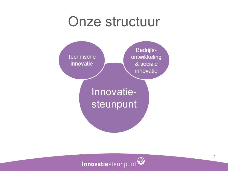 Onze structuur 8 Innovatie- steunpunt Technische innovatie Bedrijfs- ontwikkeling & sociale innovatie Werkdomeinen: -Nieuwe technologieën -Biomassa valorisatie -Geur & fijnstof -Duurzaam energiebeheer -Kringlopen sluiten -…