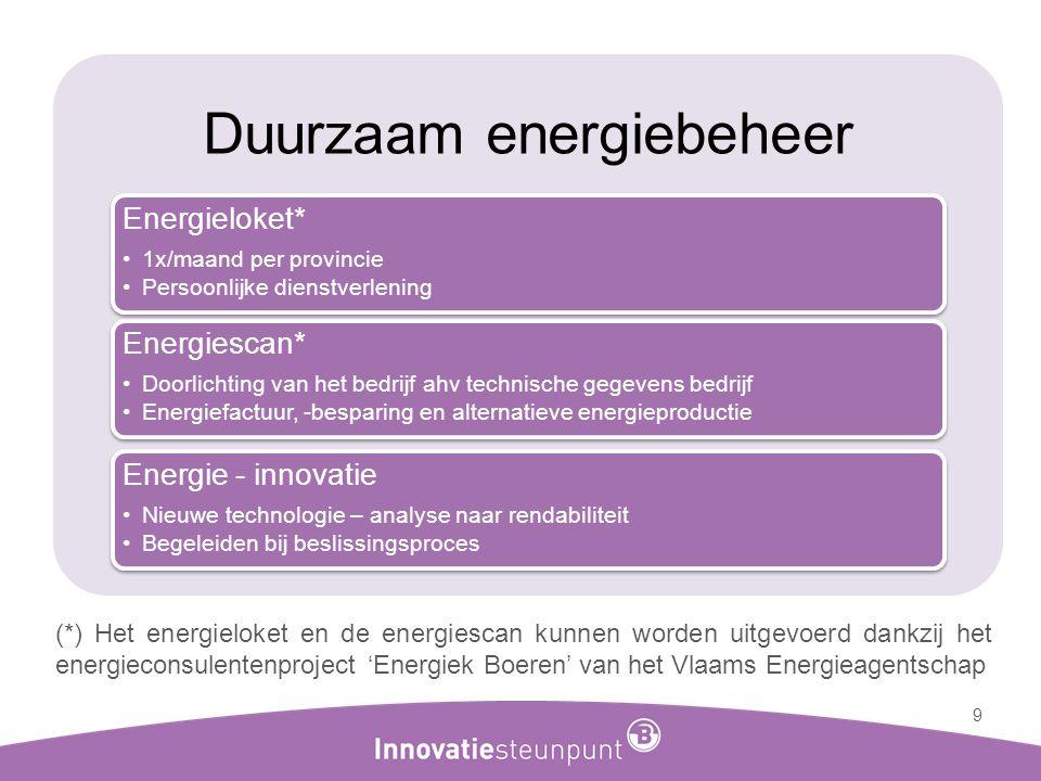 Duurzaam energiebeheer Energieloket* •1x/maand per provincie •Persoonlijke dienstverlening Energiescan* •Doorlichting van het bedrijf ahv technische g