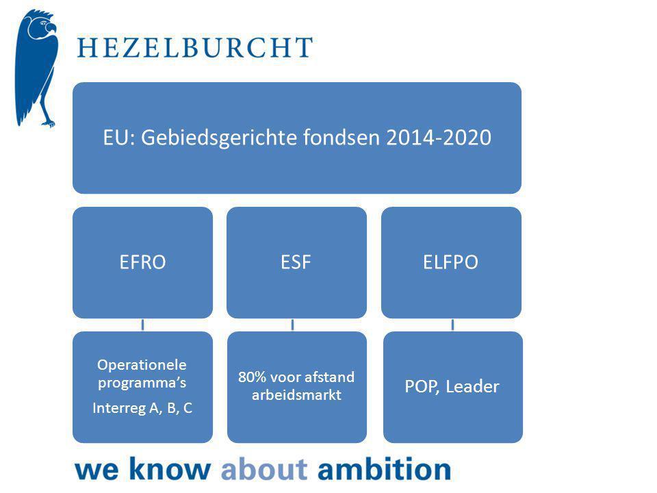 EU: Gebiedsgerichte fondsen 2014-2020 EFRO Operationele programma's Interreg A, B, C ESF 80% voor afstand arbeidsmarkt ELFPO POP, Leader