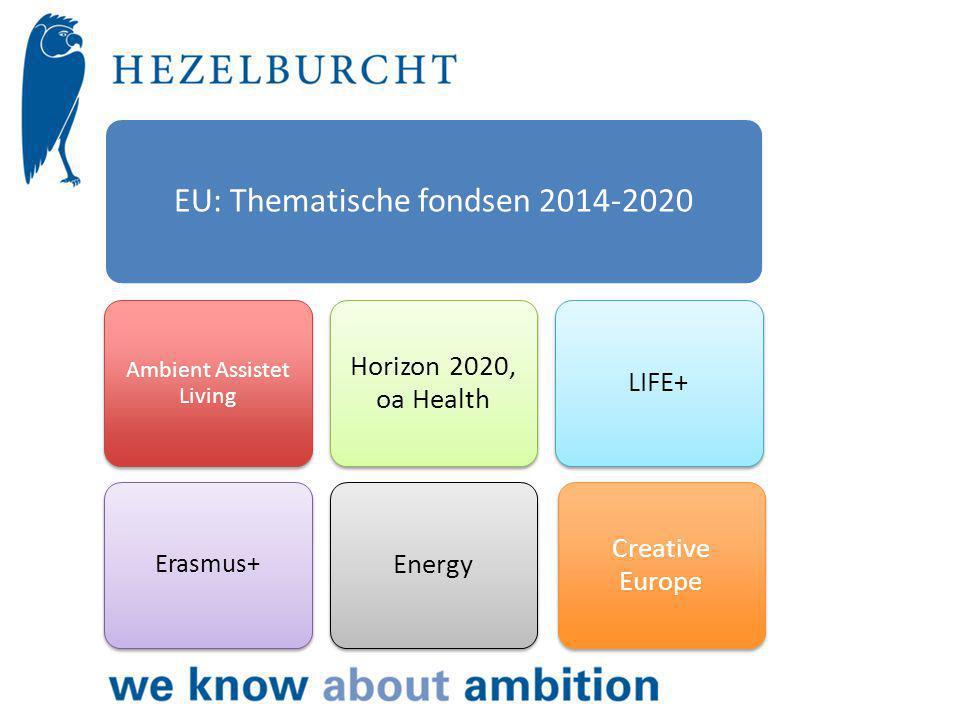 EU: Thematische fondsen 2014-2020 Ambient Assistet Living Erasmus+ Horizon 2020, oa Health EnergyLIFE+ Creative Europe